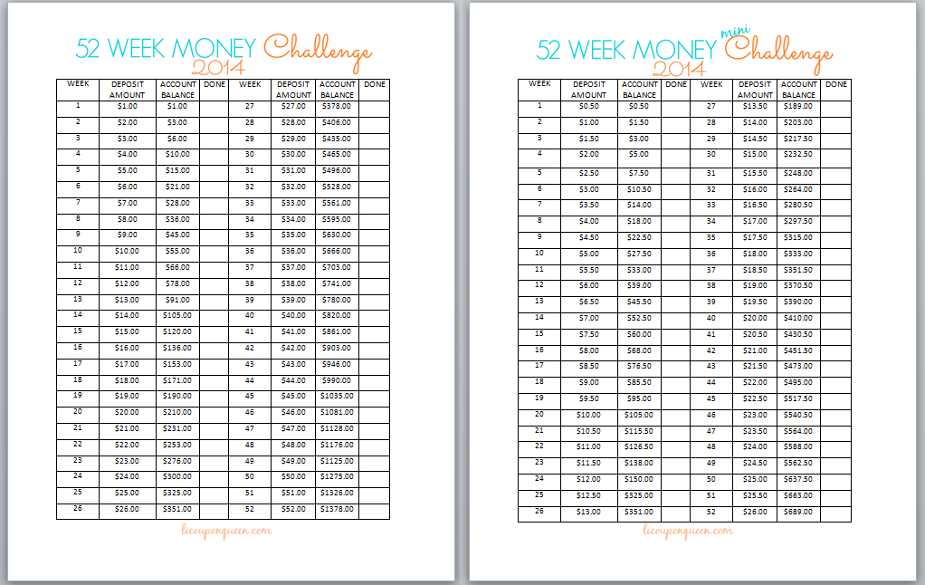 52 Week Money Challenge Printable Chart 2014 Pictures to Pin on – Printable T Chart